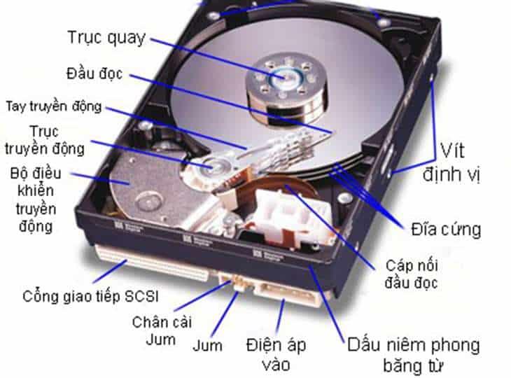 cấu tạo của ổ cứng máy tính